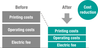 Cost reduction:Printing costs, Operating costs, Electric fee