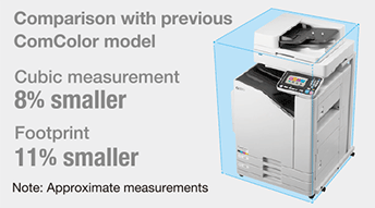 Advantage 1 high productivity for any workplace comcolor fw comparison with previous comcolor model cubic measurement 8 smaller footprint 11 smaller note freerunsca Gallery