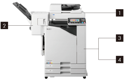 1. Scanner HS7000 2.Face Down Finsisher F10 3. Multifunction Finsiher FG10·Folder Unit FG10 4. RISO Auti-Control Stacking TrayⅡ·Wide Stacking Tray